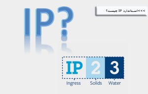 What Is The IP Standard