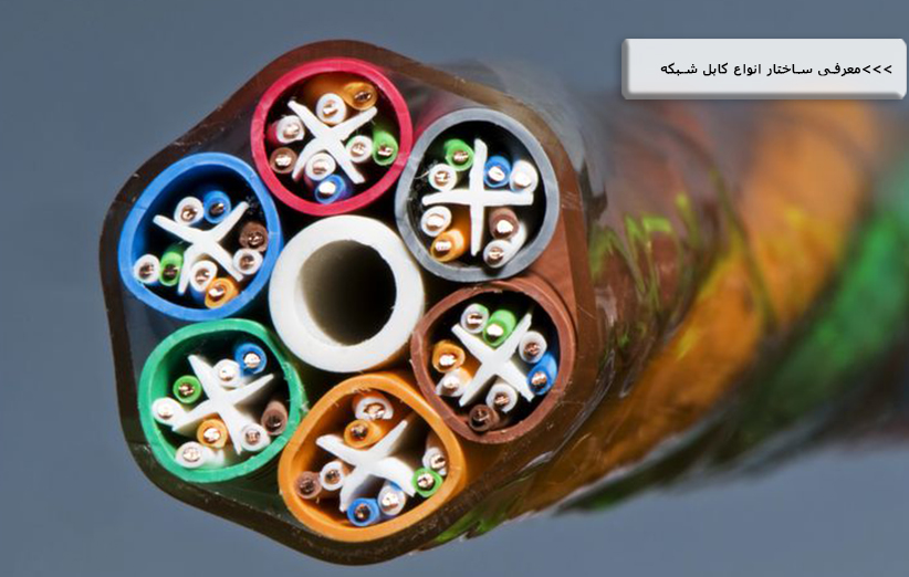 Introducing The Structure Of Network Cable Types