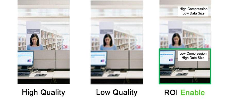 فشرده سازي هوشمند تصاوير (Samsung Smart Codec or ROI)
