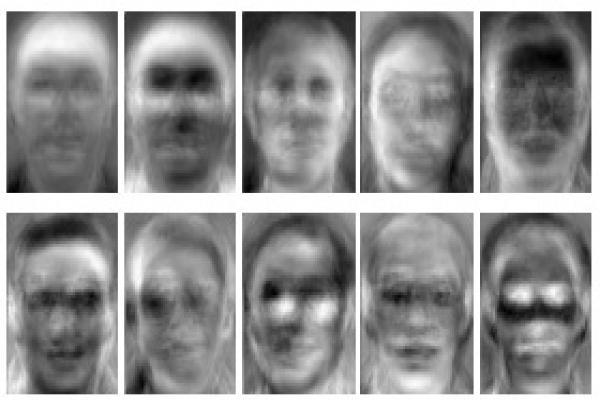 تشخیص چهره افراد با طبقه بند Adaboost