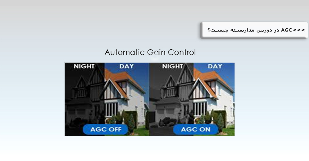 What Is AGC in CCTV