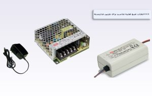 Choosing The Right Power Supply For The CCTV
