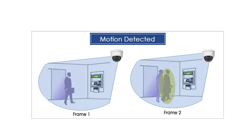 Motion Detection چیست؟