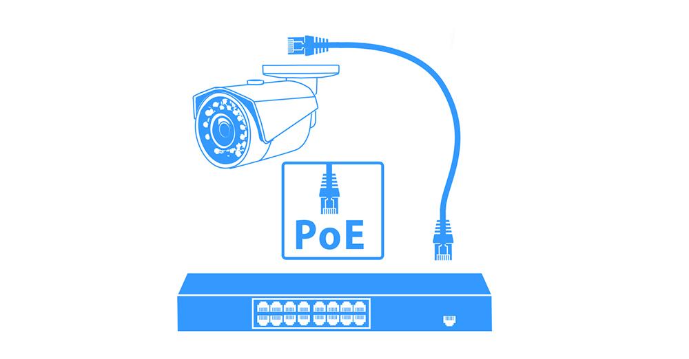 POE Cctv