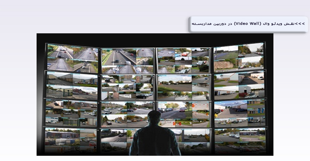 Role Of Video Wall In CCTV