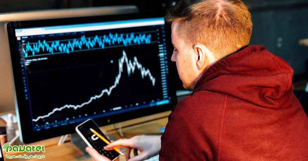 نرم افزارهای تحلیل تکنیکال بازار سرمایه
