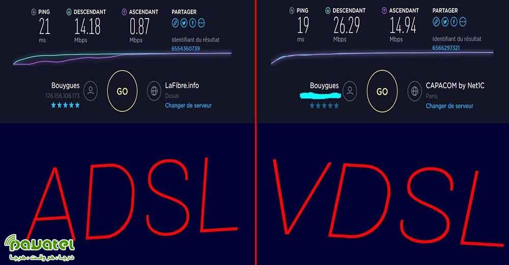 اینترنت VDSL چیست