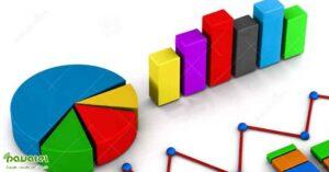 رسم نمودار هیستوگرام در اکسل